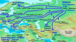 Patriarchal Ideology - Aryan-Migration-1st-Wave-10,000-BC-2000-BC-Humanizator.ro